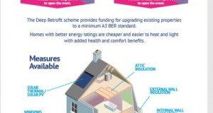 Public Enformation Events on Funding for Energy Efficient Homes